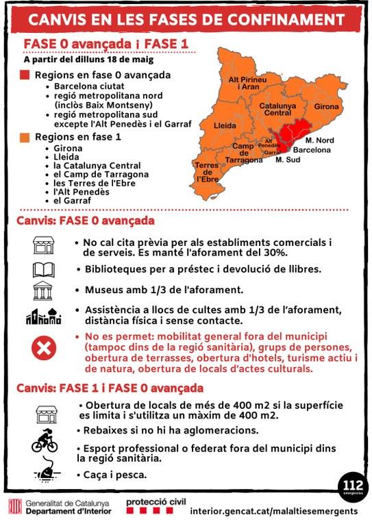 FASE 0 FASE 1.jpg